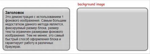 Метод 1 стиля для блока с фоном