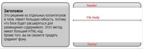 Метод 2 стиля для блока с фоном
