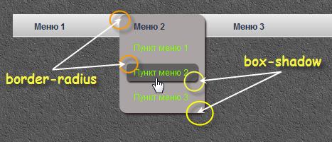 CSS параметры меню