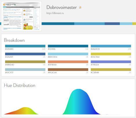 Анализ цветов веб-сайта