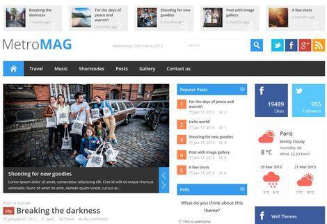 Metro Magazine - Адаптивная тема WordPress