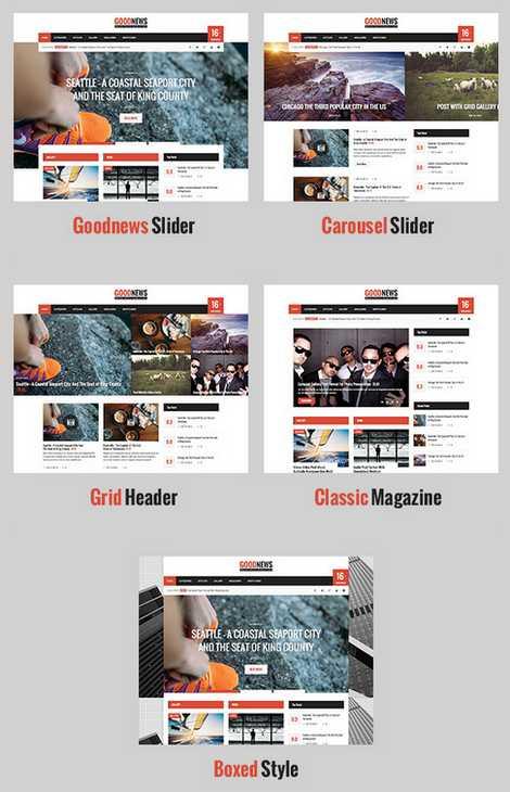 GoodNews - Журнальная тема для блогов WordPress