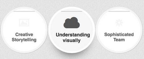 Вращение миниатюр на CSS3