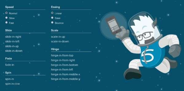 MOTION UI - Библиотека CSS-анимаций